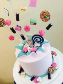 Cake Decorating Solutions - Canberra Mums